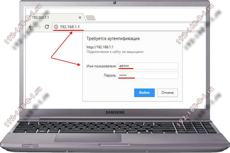 192.168.1.1 admin admin вход в настройки роутера