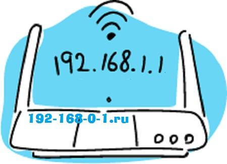 вход в роутер 192 168 1 1настройка wifi